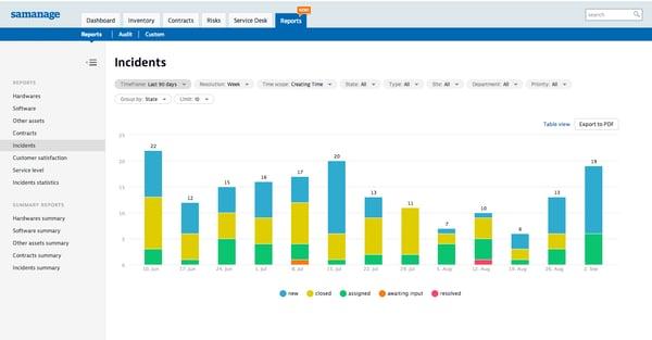 samanage asset management solution screenshot