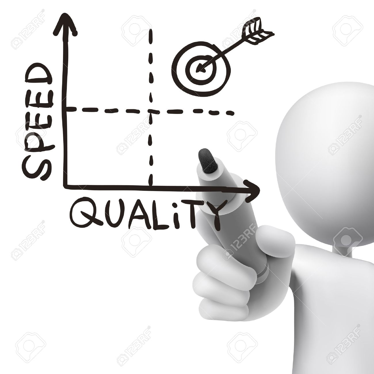 customer-service-speed